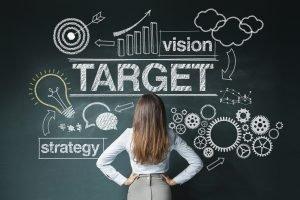 Marketing directo de empresa a empresa (B2B)