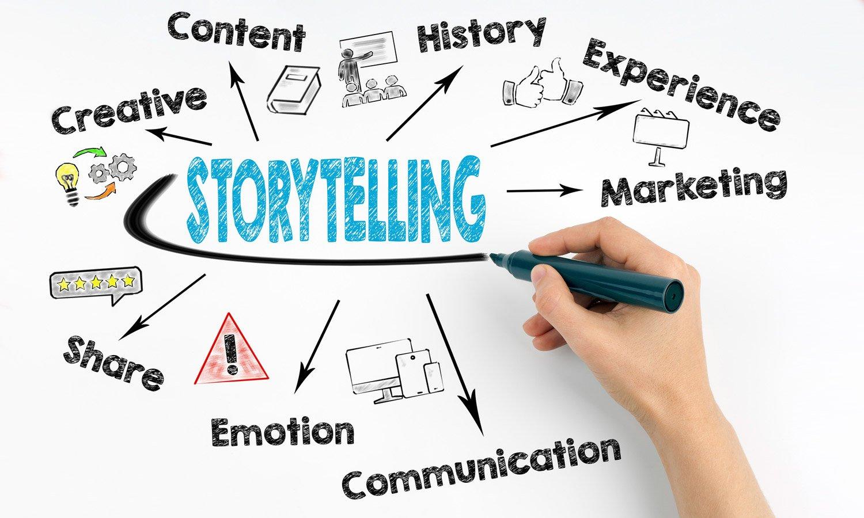 Lee más sobre el artículo 3 empresas que implementan muy bien el storytelling